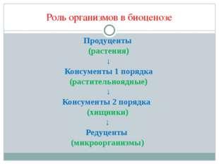 Роль организмов в биоценозе Продуценты (растения) ↓ Консументы 1 порядка (рас