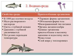 2. Водная среда Свойства среды Приспособления организмов В1000 раз плотнее во