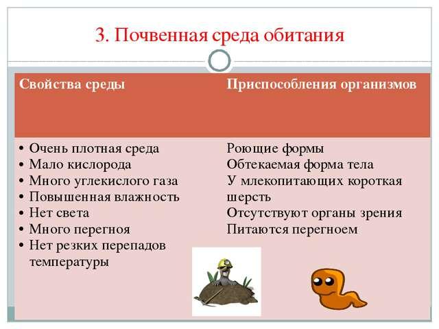 3. Почвенная среда обитания Свойства среды Приспособления организмов Оченьпло...