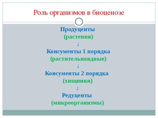 Роль организмов в биоценозе Продуценты (растения) ↓ Консументы 1 порядка (рас...