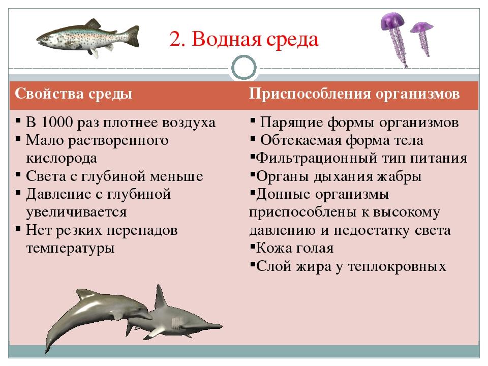 2. Водная среда Свойства среды Приспособления организмов В1000 раз плотнее во...