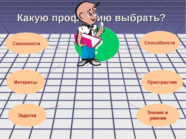 Какую профессию выбрать? Склонности Интересы Способности Пристрастия Задатки...