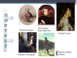 Автопортрет Карла Брюлова Поясной портрет Портрет в рост Портрет в интерьере