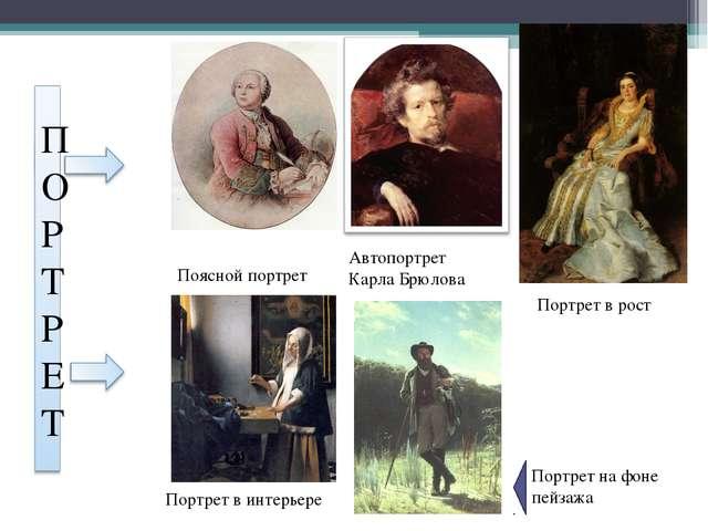 Автопортрет Карла Брюлова Поясной портрет Портрет в рост Портрет в интерьере...