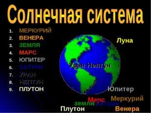МЕРКУРИЙ ВЕНЕРА ЗЕМЛЯ МАРС ЮПИТЕР САТУРН УРАН НЕПТУН ПЛУТОН земля Марс Сатурн