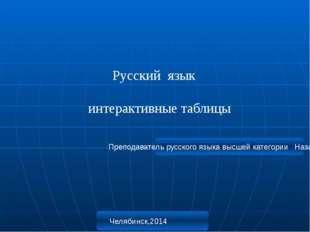 Челябинск,2014 Преподаватель русского языка высшей категории Назарова В.Д. Ру