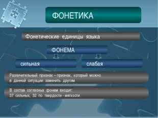 ФОНЕТИКА Фонетические единицы языка ФОНЕМА сильная слабая Различительный приз