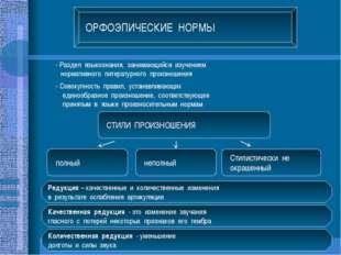 ОРФОЭПИЧЕСКИЕ НОРМЫ - Раздел языкознания, занимающийся изучением нормативного