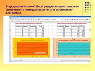 В программе Microsoft Excel учащиеся самостоятельно сравнивают с помощью вели