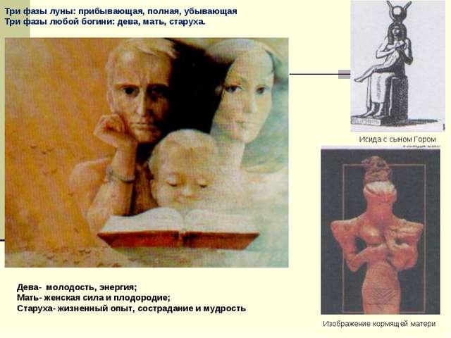 Исида с сыном Гором Изображение кормящей матери Три фазы луны: прибывающая, п...