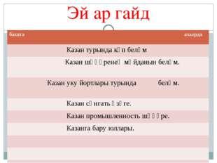 Эй ар гайд башта ахырда Казантурындакүп беләм Казан шәһәренең мәйданын беләм.