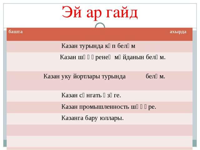 Эй ар гайд башта ахырда Казантурындакүп беләм Казан шәһәренең мәйданын беләм....