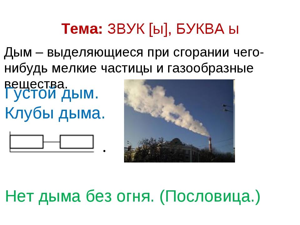 Тема: ЗВУК [ы], БУКВА ы Дым – выделяющиеся при сгорании чего-нибудь мелкие ча...
