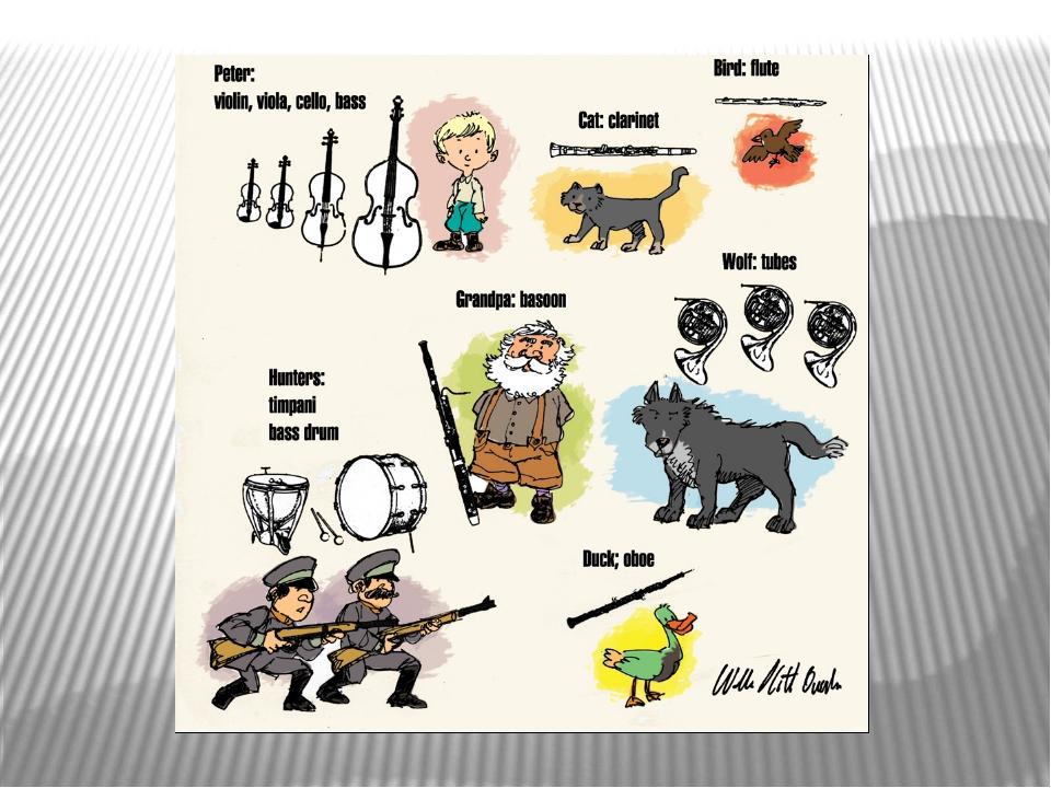 Персонажи из сказки петя и волк картинки