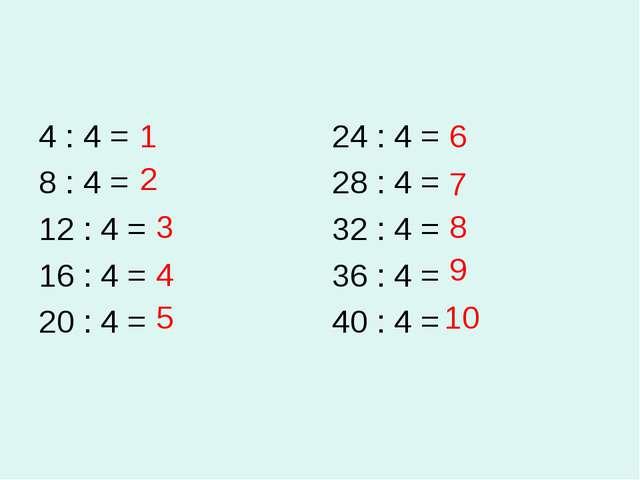 4 : 4 = 8 : 4 = 12 : 4 = 16 : 4 = 20 : 4 = 24 : 4 = 28 : 4 = 32 : 4 = 36 : 4...
