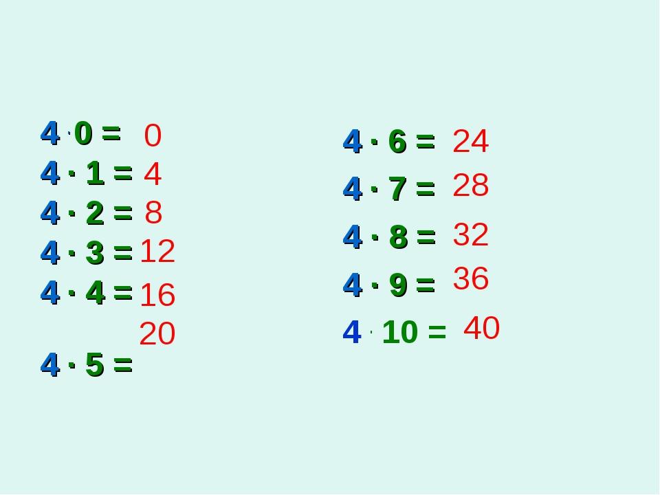 4 . 0 = 4 · 1 = 4 · 2 = 4 · 3 = 4 · 4 = 4 · 5 = 4 · 6 = 4 · 7 = 4 · 8 = 4 · 9...