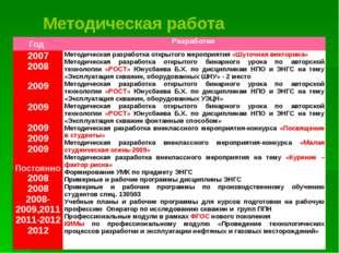 Методическая работа Год Разработки 2007 2008 2009 2009 2009 2009 2009 Постоян