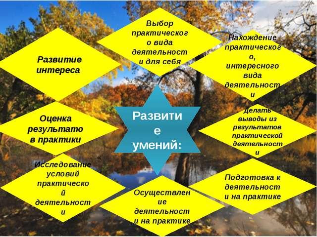 « Развитие интереса Нахождение практического, интересного вида деятельности И...