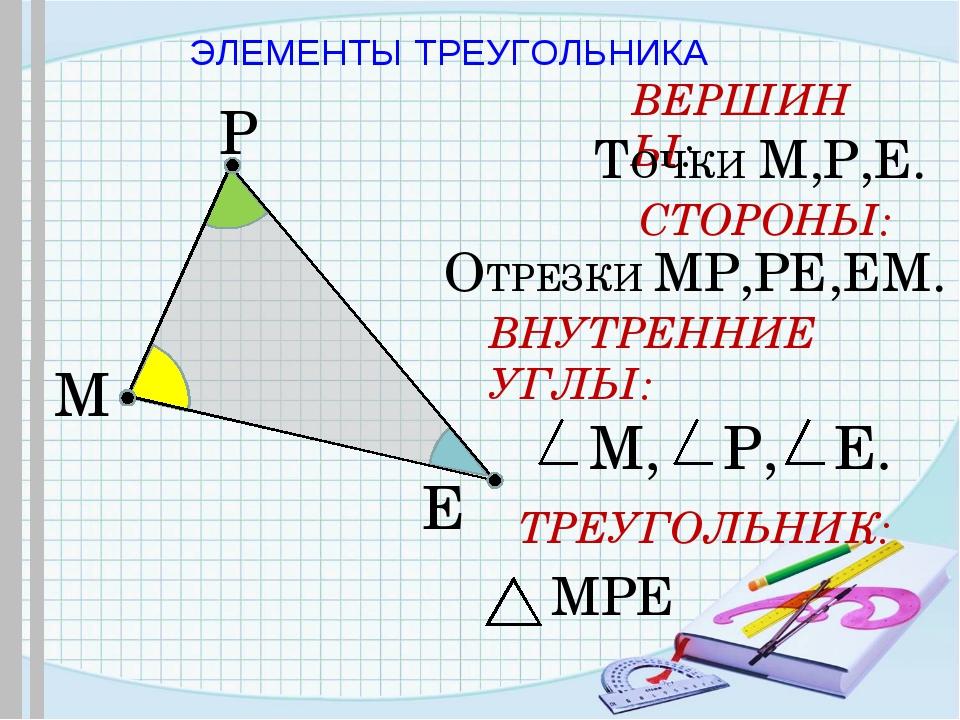 ЭЛЕМЕНТЫ ТРЕУГОЛЬНИКА M P E ВЕРШИНЫ: ТОЧКИ М,Р,Е. СТОРОНЫ: ОТРЕЗКИ МР,РЕ,ЕМ....