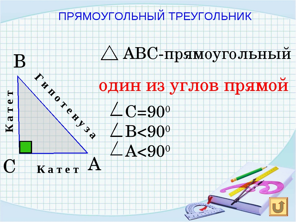 С В А Г и п о т е н у з а К а т е т К а т е т АВС-прямоугольный один из углов...