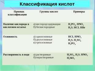 Классификация кислот Признак классификации Группы кислот Примеры Наличие ки