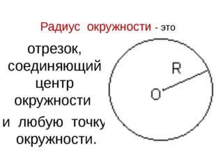 Радиус окружности - это отрезок, соединяющий центр окружности и любую точку о