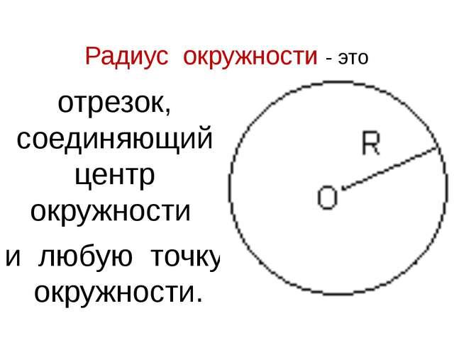 Радиус окружности - это отрезок, соединяющий центр окружности и любую точку о...