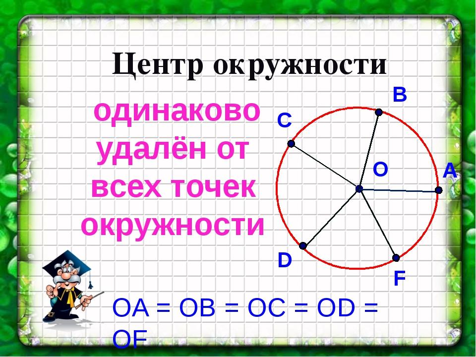 Центр окружности одинаково удалён от всех точек окружности О A B С D F ОA = О...