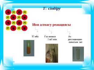 Ион алмасу реакциясы Тұнба Газ немесе Аз ұшқыш диссоциация- ланатын зат Түсі