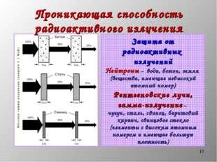 * Проникающая способность радиоактивного излучения Защита от радиоактивных из