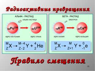 * Правило смещения Радиоактивные превращения
