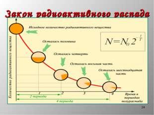 * Закон радиоактивного распада Период полураспада Т – интервал времени, в теч