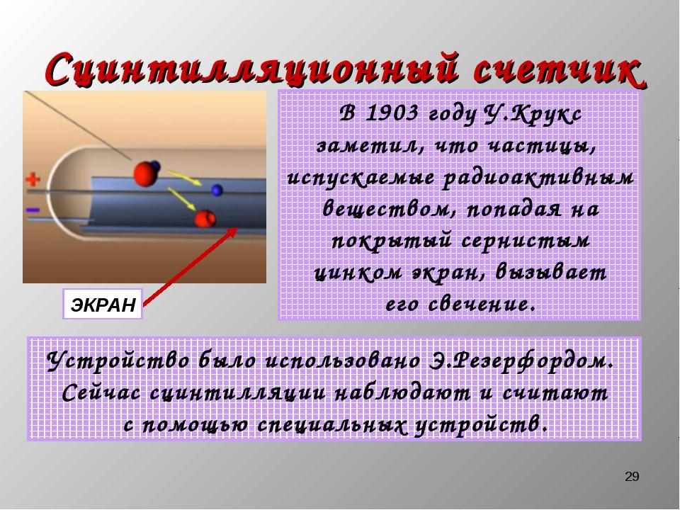 * Сцинтилляционный счетчик ЭКРАН В 1903 году У.Крукс заметил, что частицы, ис...