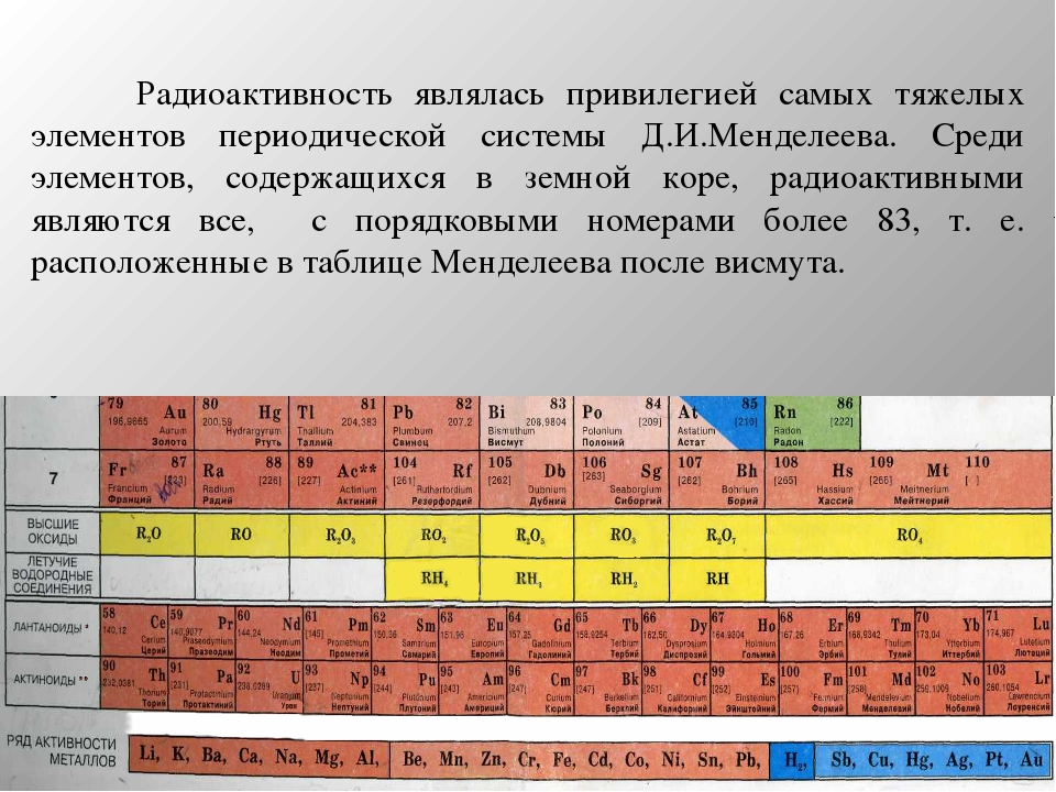 Радиоактивность являлась привилегией самых тяжелых элементов периодической с...