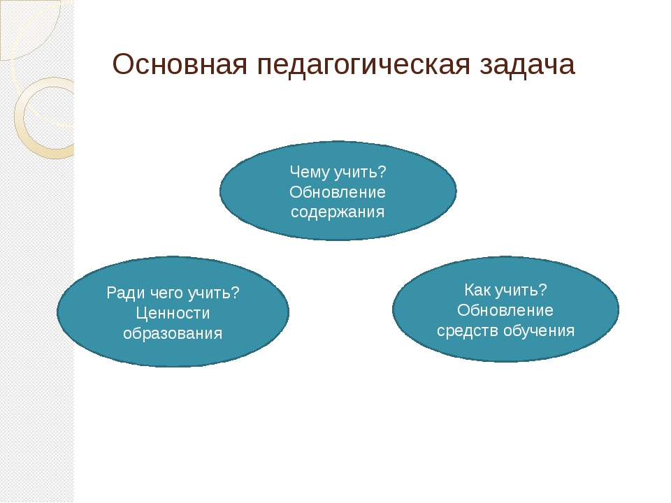 Основная педагогическая задача Ради чего учить? Ценности образования Чему учи...