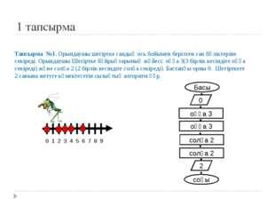 1 тапсырма Басы оңға 3 оңға 3 солға 2 солға 2 соңы 0 2 Тапсырма №1. Орындаушы