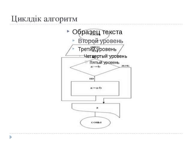 Циклдік алгоритм