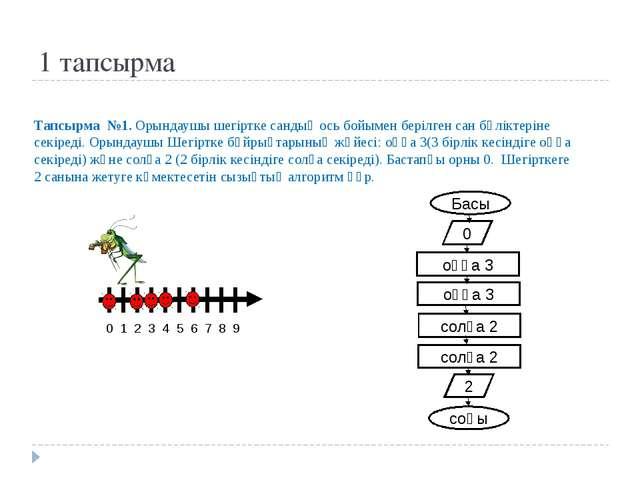 1 тапсырма Басы оңға 3 оңға 3 солға 2 солға 2 соңы 0 2 Тапсырма №1. Орындаушы...