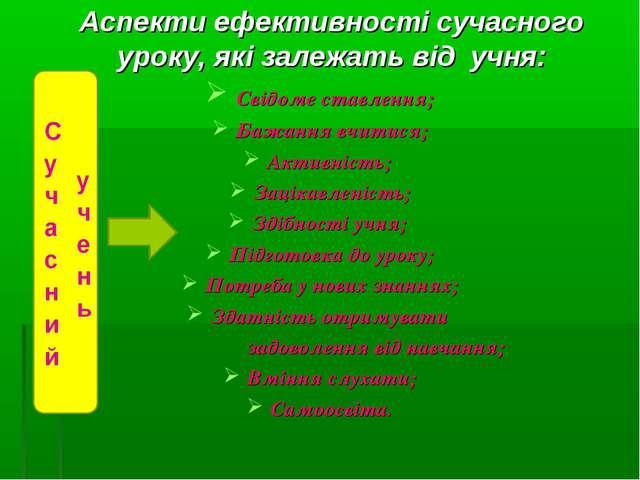 Аспекти ефективності сучасного уроку, які залежать від учня: Свідоме ставлен...