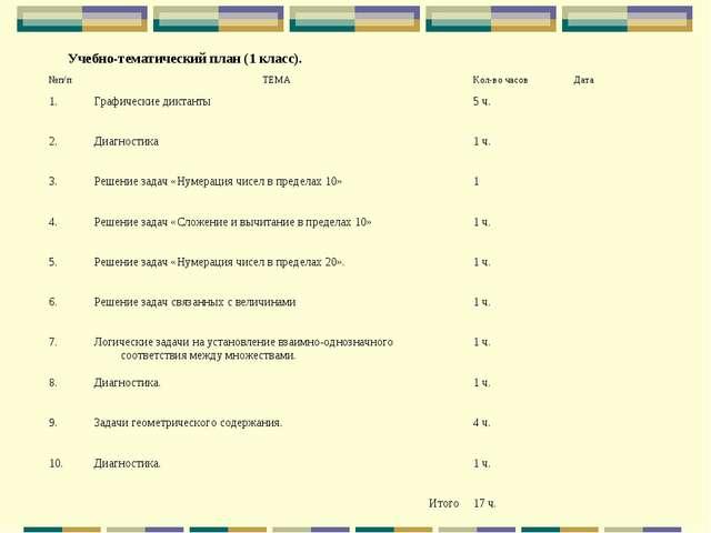 Учебно-тематический план (1 класс). №п/пТЕМАКол-во часовДата 1.Графическ...