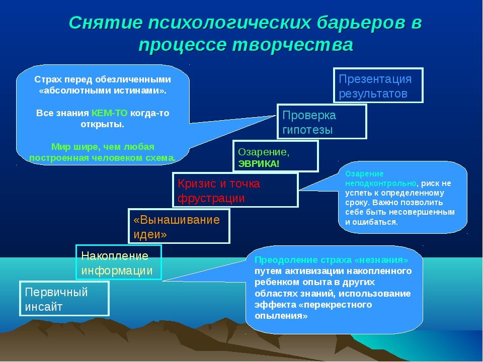 Снятие психологических барьеров в процессе творчества Первичный инсайт Накопл...
