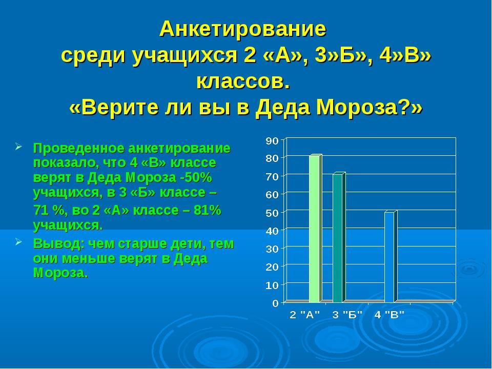 Анкетирование среди учащихся 2 «А», 3»Б», 4»В» классов. «Верите ли вы в Деда...