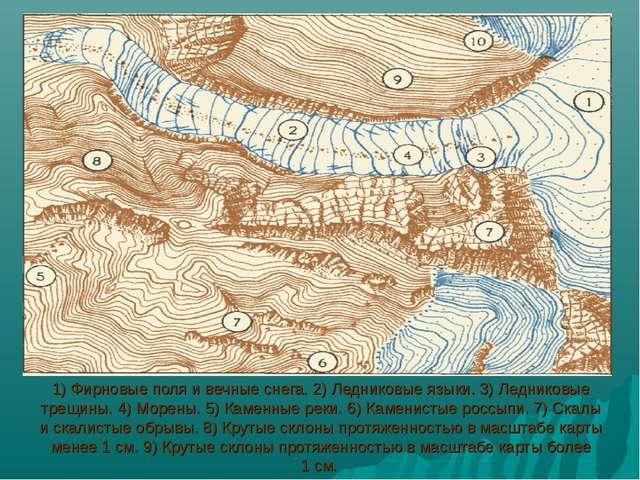1)Фирновые поля и вечные снега. 2)Ледниковые языки. 3)Ледниковые трещины....