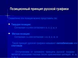 Позиционный принцип русской графики Схематично эти позиции можно представить