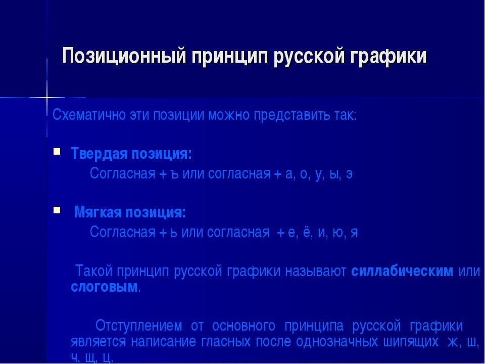 Позиционный принцип русской графики Схематично эти позиции можно представить...