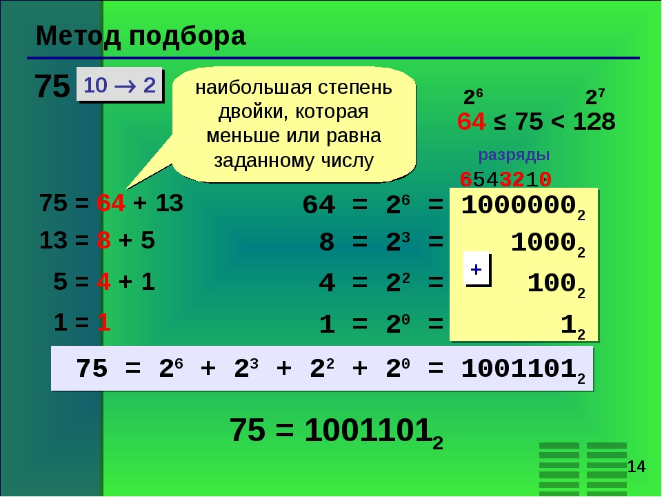 * Метод подбора 10  2 75 = 10011012 наибольшая степень двойки, которая меньш...