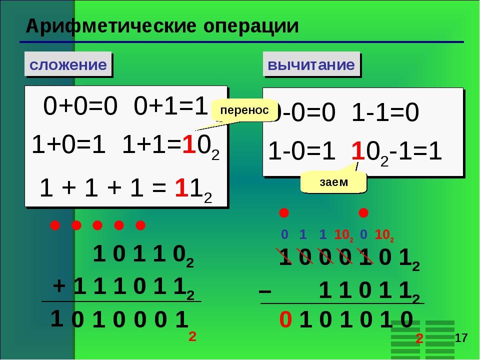 * Арифметические операции сложение вычитание 0+0=0 0+1=1 1+0=1 1+1=102 1 + 1...