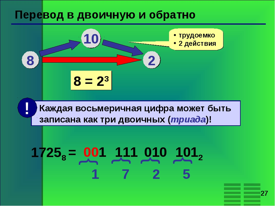 * Перевод в двоичную и обратно 8 10 2 трудоемко 2 действия 8 = 23 17258 = 1 7...