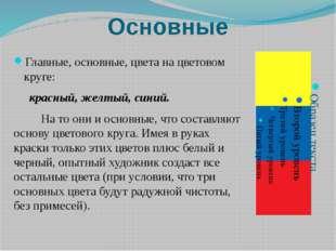 Основные Главные, основные, цвета на цветовом круге: красный, желтый, синий.