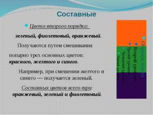 Составные Цвета второго порядка: зеленый, фиолетовый, оранжевый. Получаются п